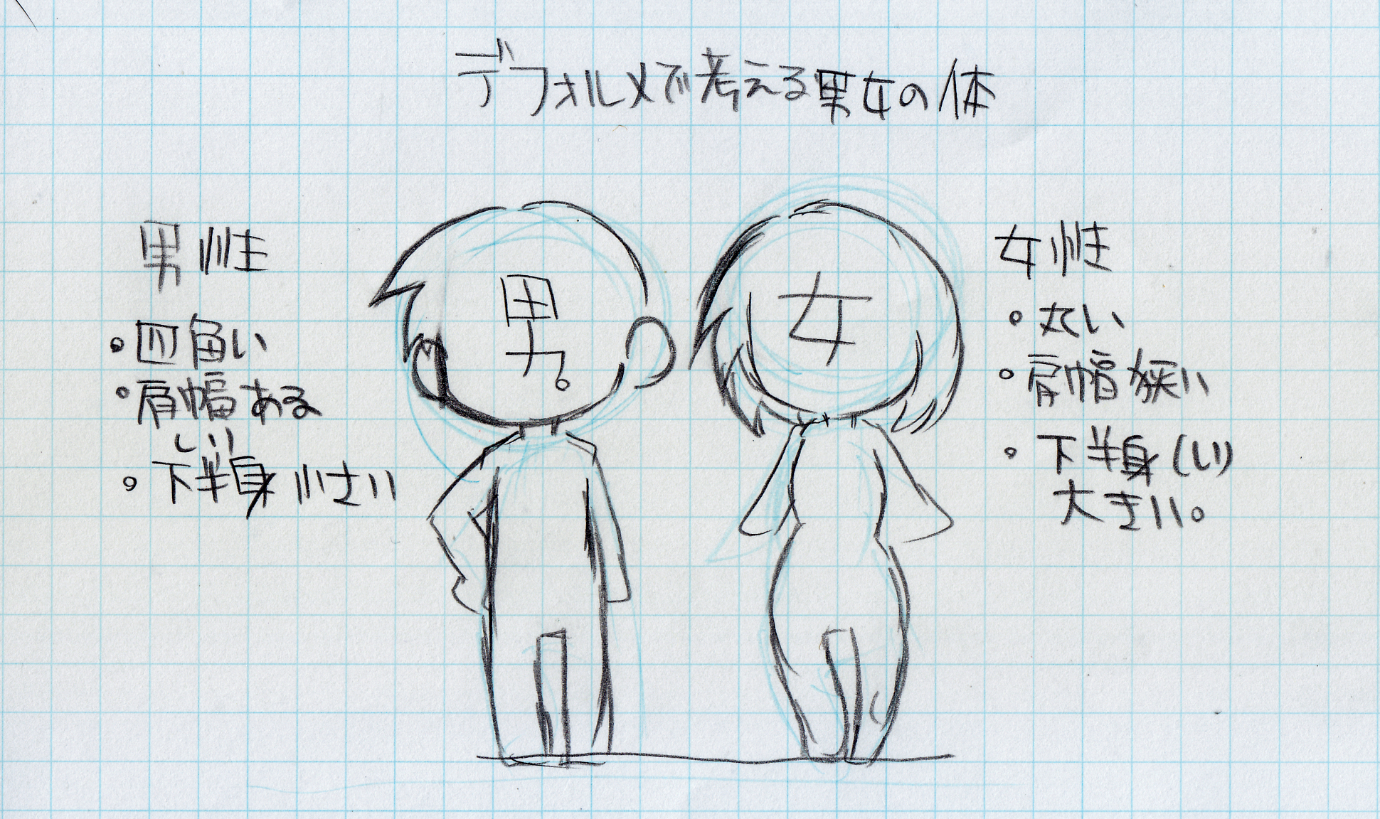 イラストの描き方~体の差?男性を描いてみよう!!